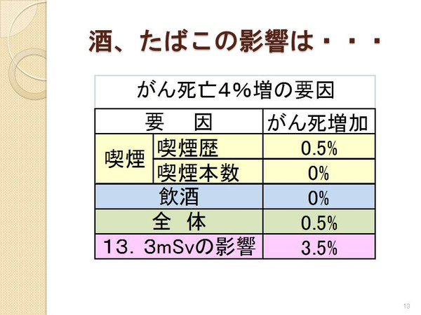 Slide10_3