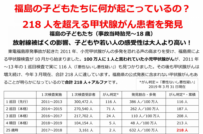 2_20190717202701