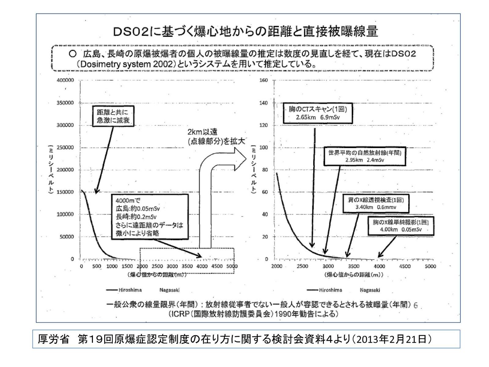 S_20170402yoshidaslide12