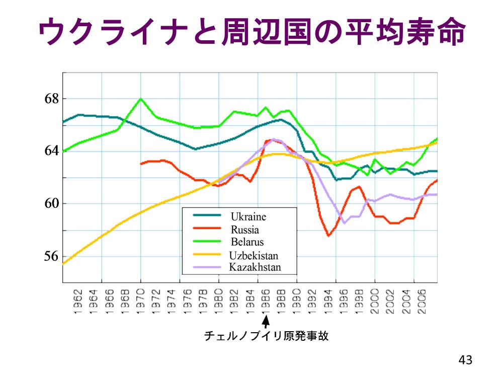 Ochi_slide43